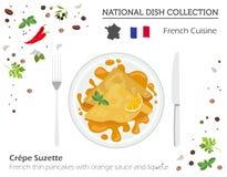 Fransk kokkonst Europeisk nationell maträttsamling Franskt tunt p stock illustrationer