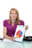 Frau, die auf Kreisdiagramm zeigt Lizenzfreies Stockfoto