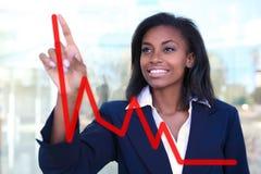 Frau, die Diagramm-Diagramm bildet Lizenzfreie Stockfotos