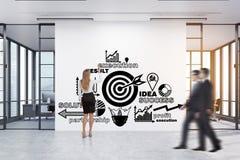 Frau, die ein Geschäftsplakat in einem Korridor mit zwei treffenden r zeichnet Stockbilder