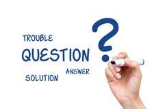 Frau, die Frage-Antwortinhalt zeichnet Stockbilder