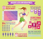 Frau, die mit Kopfhörern läuft Gewichtsverlust, Eignung, Diätvektor infographics stock abbildung