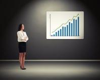 Frau, die Plakat mit Diagramm betrachtet Lizenzfreie Stockfotos