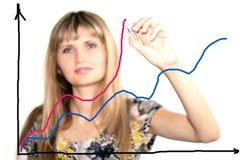 Frau mit Diagramm Stockfotografie
