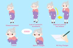 Frau mit Parkinson-Krankheit vektor abbildung