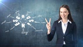 Frau, welche die nahe Wand mit Siegeszeichen und einer Geschäftsideenskizze gezeichnet auf sie steht Konzept einer erfolgreichen  Stockbilder