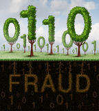 Fraud Concept Royalty Free Stock Image