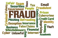 Fraud. Word cloud on white background royalty free illustration