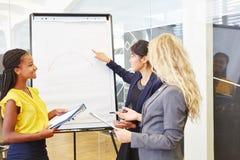 Frauen in der Werkstatt der strategischen Planung lizenzfreie stockfotos