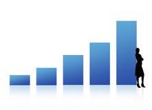 Frauen-Leistung Lizenzfreie Stockfotos