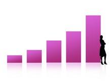 Frauen-Leistung Stockbilder