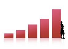 Frauen-Leistung Lizenzfreies Stockbild