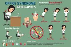 Frauenbüro-Syndrom infographics vektor abbildung