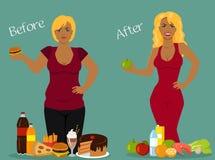 Frauenfigur vorher und nachher stock abbildung