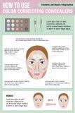 Frauengesicht vor und nach Make-up - Vektor Lizenzfreies Stockfoto