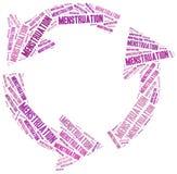 Frauengesundheitswesenkonzept bezogen auf Menstruation Stockfotografie