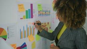 Frauenzeichnung auf Diagrammen stock footage