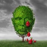 Fördjupning och mentala hälsor Royaltyfri Fotografi