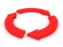 Frecce nel cerchio completo Fotografie Stock Libere da Diritti