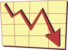 Freccia rossa che va giù in grafico lineare Fotografie Stock Libere da Diritti