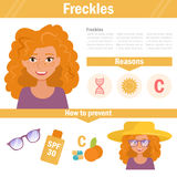 Freckles. Isolated art Royalty Free Stock Photography