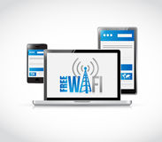 Free wifi cloud computing electronics concept Royalty Free Stock Photo