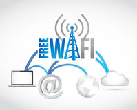 Free wifi cloud computing electronics concept Stock Photo
