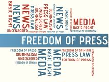 FREEDOM OF PRESS - word cloud  Royalty Free Stock Photo