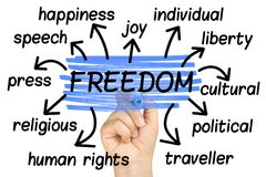 Freedom Word Cloud tag cloud isolated. On white Stock Photos