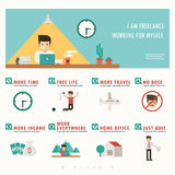 Freelance banner and infographic Royalty Free Stock Images