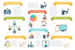 Freelance Color Infographic Set Stock Photo