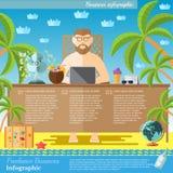 Freelance concept het mensenwerk met laptop op het strand Royalty-vrije Stock Afbeelding