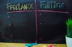 Freelance or Fulltime written with color chalk concept on the blackboard stock photo