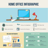 Freelance and home work infographic Royalty Free Stock Photography