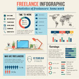 Freelance and home work infographic Royalty Free Stock Images