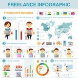 Freelance infographic Zdjęcia Royalty Free