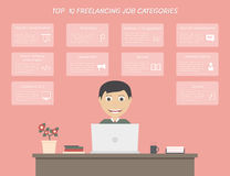Freelance infographic with cartoon freelancer. Stock Images