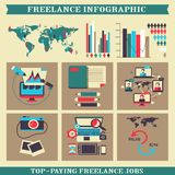 Freelance infographic. Stock Photo