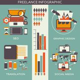 Freelance infographic. Elements on a colorful background Stock Images