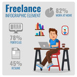 Freelance Infographic Elements. Working People Royalty Free Stock Image