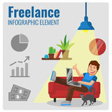 Freelance Infographic Elements. Working People Royalty Free Stock Photo