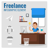 Freelance Infographic Elements. Working People Royalty Free Stock Photos