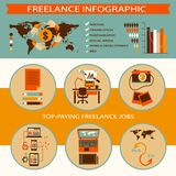 Freelance infographic. Stock Photo