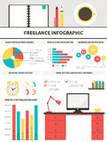 Freelance infographic. Made in vector - easy to edit Stock Photo