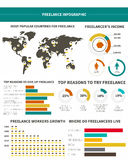 Freelance infographic Stock Photos