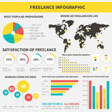 Freelance infographic Stock Photography