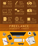 Freelance infographic template. Set elements for creating you ow Royalty Free Stock Images
