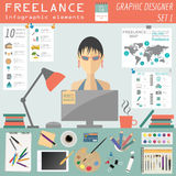 Freelance infographic template. Set elements Royalty Free Stock Photography