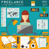 Freelance infographic template. Set elements Stock Images
