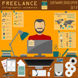 Freelance infographic template. Set elements Royalty Free Stock Images